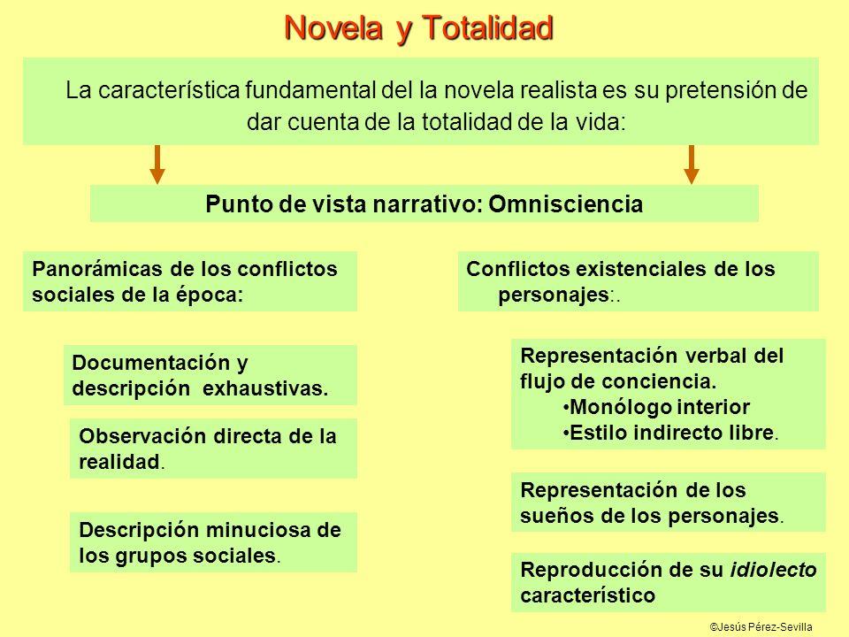©Jesús Pérez-Sevilla Novela y Totalidad La característica fundamental del la novela realista es su pretensión de dar cuenta de la totalidad de la vida
