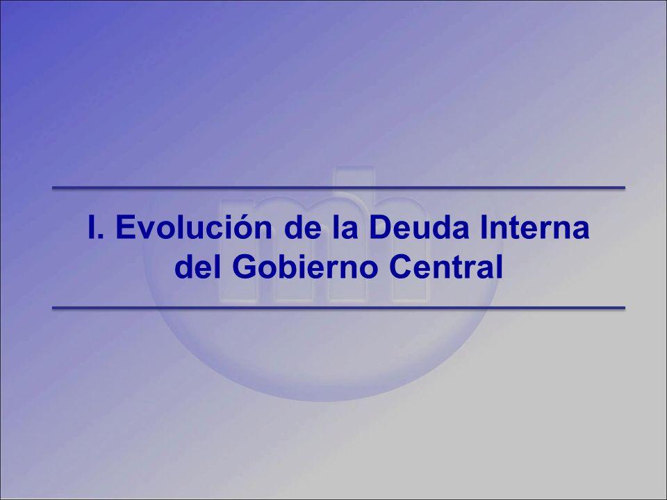 I. Evolución de la Deuda Interna del Gobierno Central
