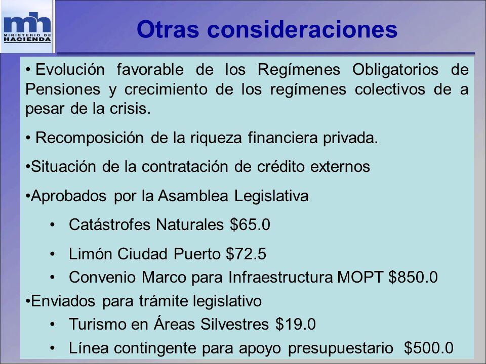 21 Otras consideraciones Evolución favorable de los Regímenes Obligatorios de Pensiones y crecimiento de los regímenes colectivos de a pesar de la cri