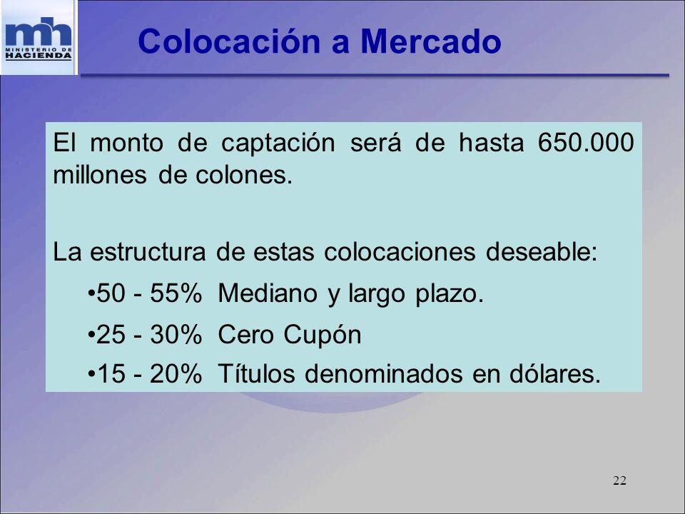 22 Colocación a Mercado El monto de captación será de hasta 650.000 millones de colones.