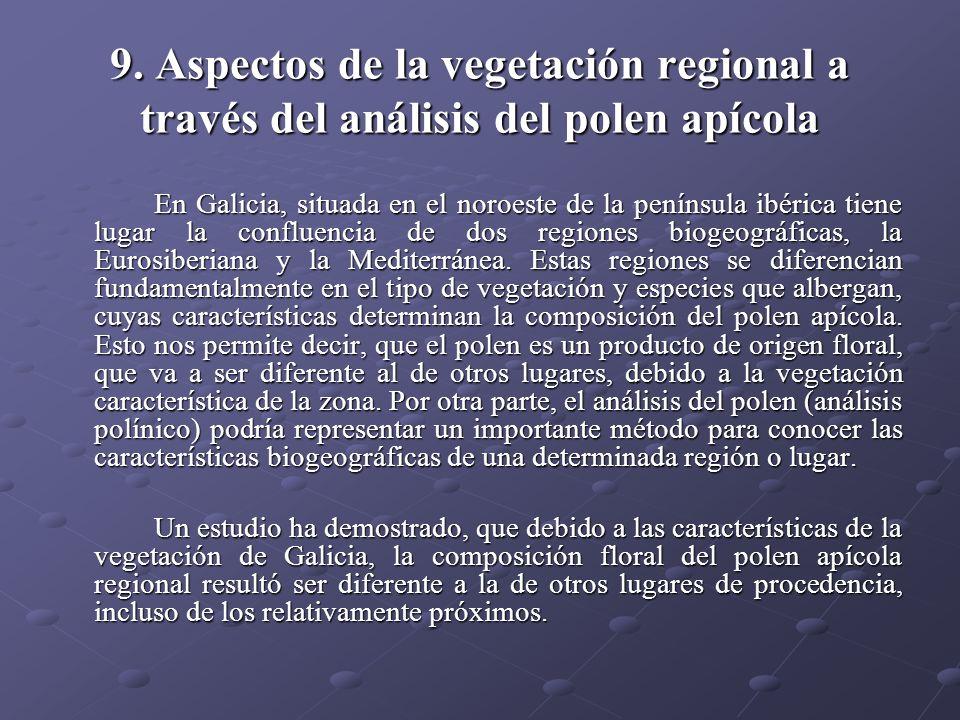 9. Aspectos de la vegetación regional a través del análisis del polen apícola En Galicia, situada en el noroeste de la península ibérica tiene lugar l