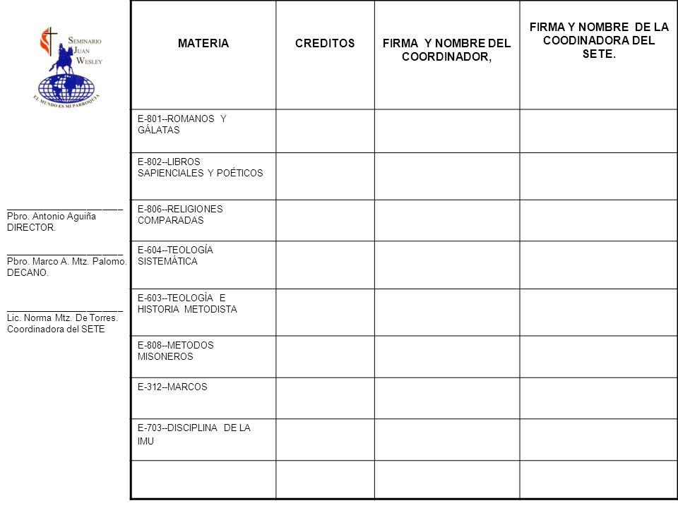 MATERIACREDITOSFIRMA Y NOMBRE DEL COORDINADOR, FIRMA Y NOMBRE DE LA COODINADORA DEL SETE. E-801--ROMANOS Y GÁLATAS E-802--LIBROS SAPIENCIALES Y POÉTIC