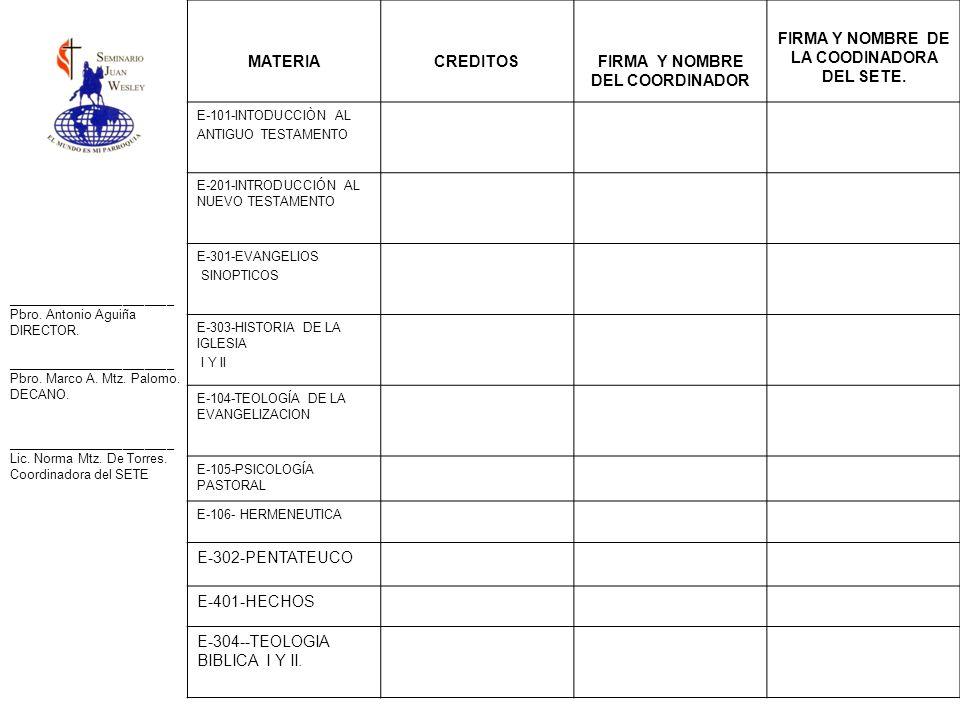 MATERIACREDITOSFIRMA Y NOMBRE DEL COORDINADOR FIRMA Y NOMBRE DE LA COODINADORA DEL SETE. E-101-INTODUCCIÒN AL ANTIGUO TESTAMENTO E-201-INTRODUCCIÓN AL