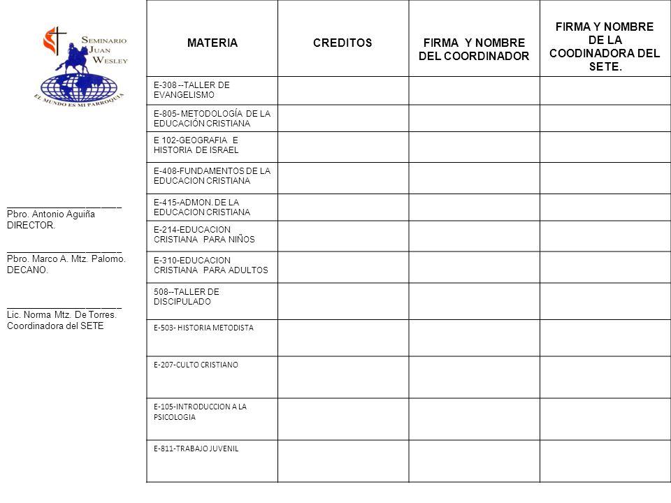 MATERIACREDITOSFIRMA Y NOMBRE DEL COORDINADOR FIRMA Y NOMBRE DE LA COODINADORA DEL SETE. E-308 --TALLER DE EVANGELISMO E-805- METODOLOGÍA DE LA EDUCAC
