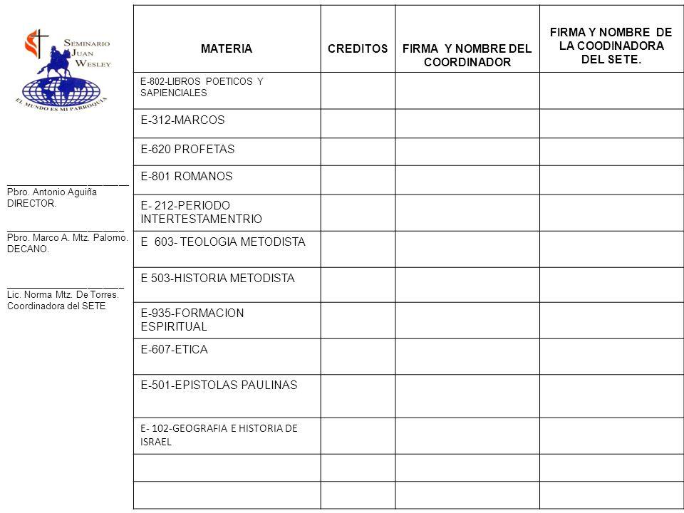 MATERIACREDITOSFIRMA Y NOMBRE DEL COORDINADOR FIRMA Y NOMBRE DE LA COODINADORA DEL SETE. E-802-LIBROS POETICOS Y SAPIENCIALES E-312-MARCOS E-620 PROFE