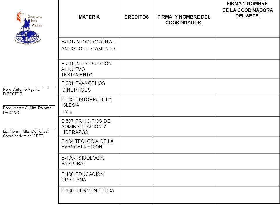MATERIACREDITOSFIRMA Y NOMBRE DEL COORDINADOR, FIRMA Y NOMBRE DE LA COODINADORA DEL SETE. E-101-INTODUCCIÒN AL ANTIGUO TESTAMENTO E-201-INTRODUCCIÓN A