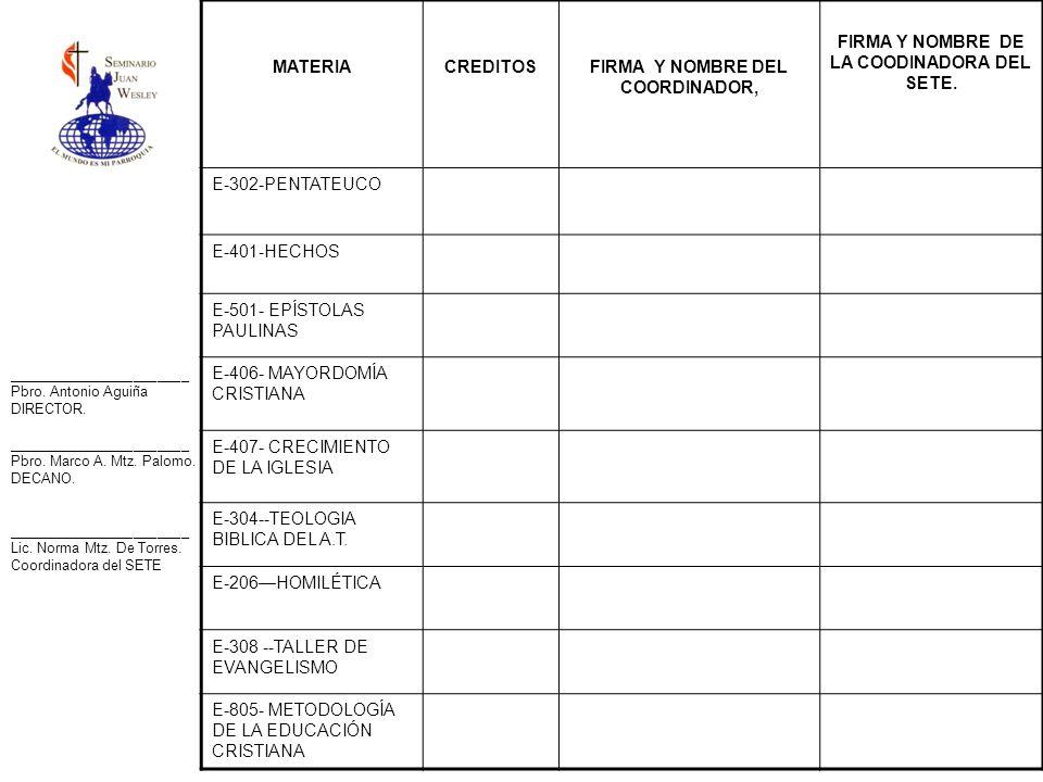 MATERIACREDITOSFIRMA Y NOMBRE DEL COORDINADOR, FIRMA Y NOMBRE DE LA COODINADORA DEL SETE. E-302-PENTATEUCO E-401-HECHOS E-501- EPÍSTOLAS PAULINAS E-40