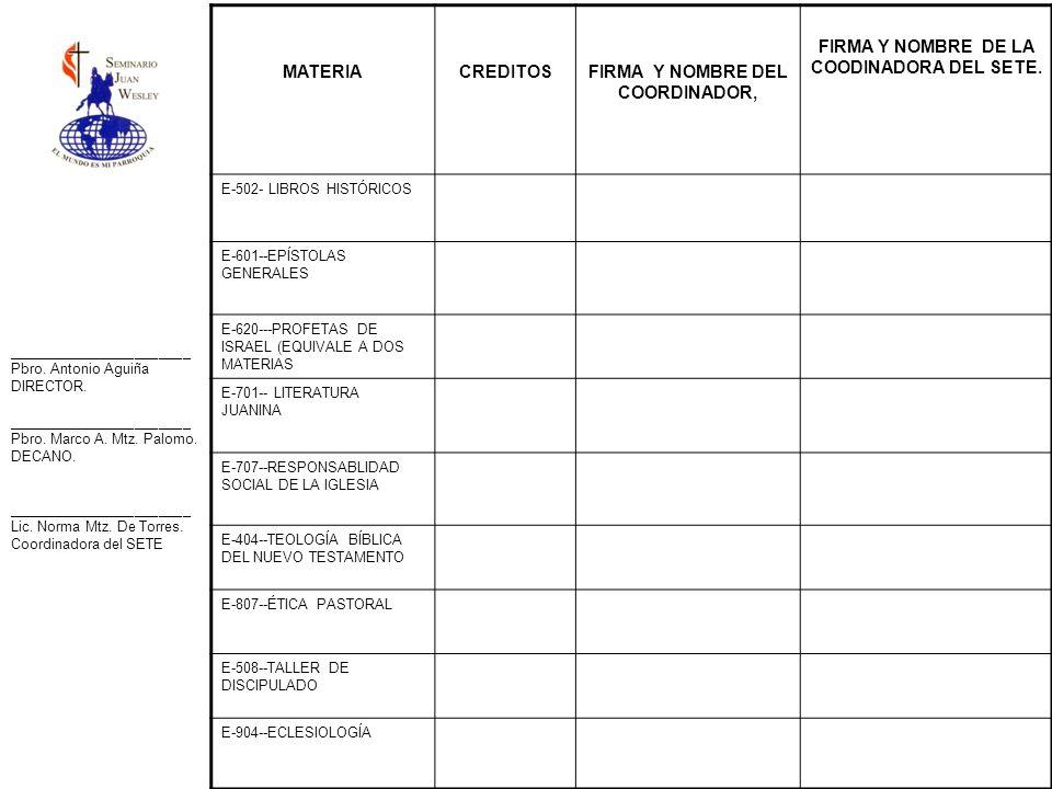 MATERIACREDITOSFIRMA Y NOMBRE DEL COORDINADOR, FIRMA Y NOMBRE DE LA COODINADORA DEL SETE. E-502- LIBROS HISTÓRICOS E-601--EPÍSTOLAS GENERALES E-620---