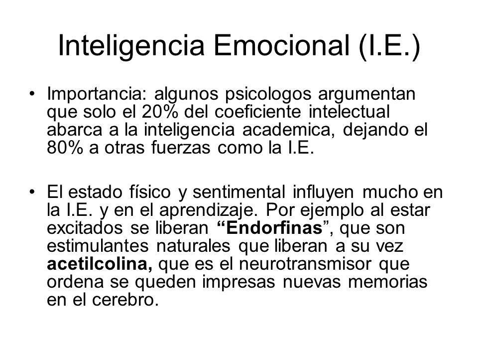 Inteligencia Emocional (I.E.) Importancia: algunos psicologos argumentan que solo el 20% del coeficiente intelectual abarca a la inteligencia academic