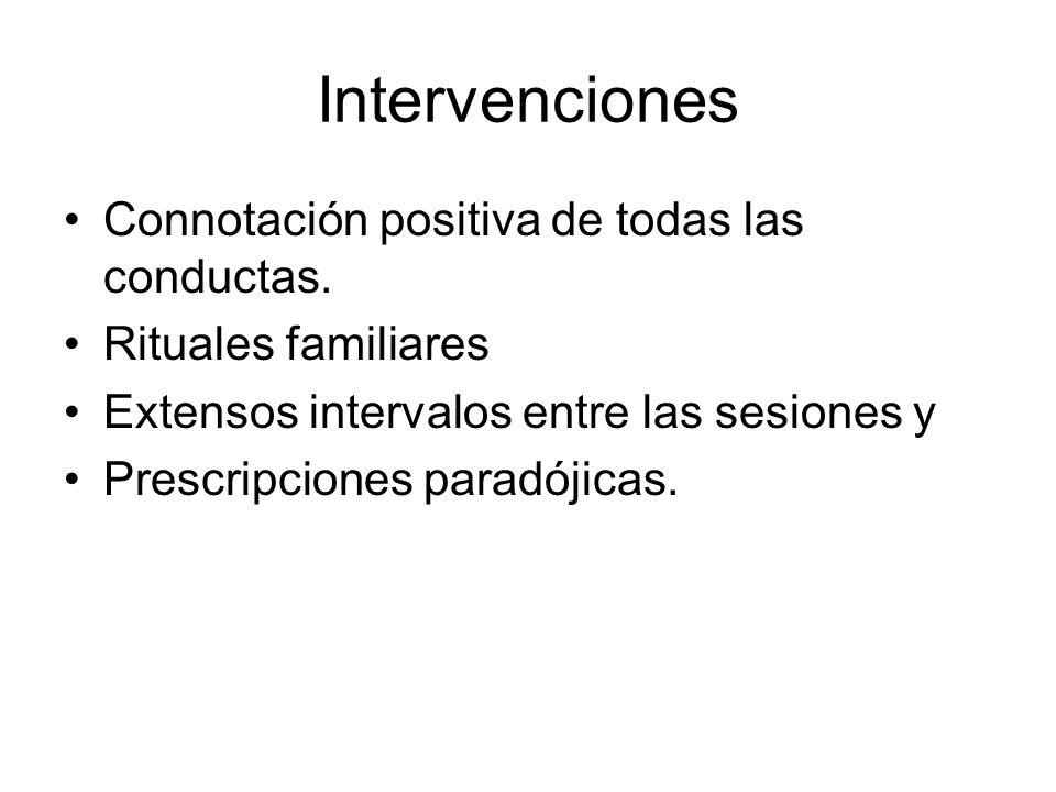 Intervenciones Connotación positiva de todas las conductas. Rituales familiares Extensos intervalos entre las sesiones y Prescripciones paradójicas.