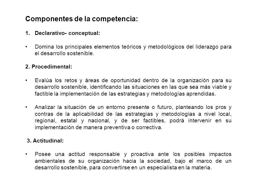 Componentes de la competencia: 1.Declarativo- conceptual: Domina los principales elementos teóricos y metodológicos del liderazgo para el desarrollo s
