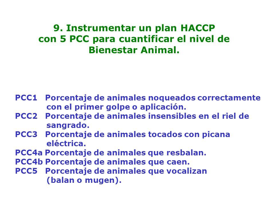 9. Instrumentar un plan HACCP con 5 PCC para cuantificar el nivel de Bienestar Animal. PCC1 Porcentaje de animales noqueados correctamente con el prim