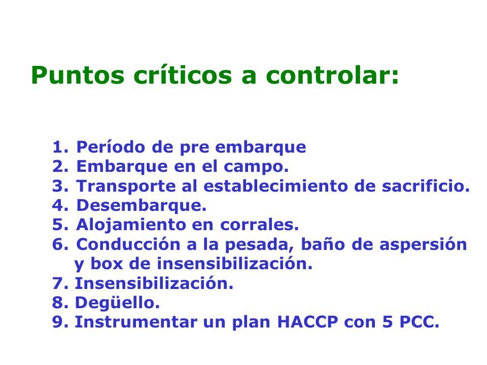 9.Instrumentar un plan HACCP con 5 PCC para cuantificar el nivel de Bienestar Animal.