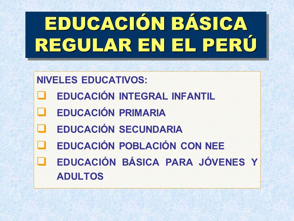 NIVELES EDUCATIVOS: EDUCACIÓN INTEGRAL INFANTIL EDUCACIÓN PRIMARIA EDUCACIÓN SECUNDARIA EDUCACIÓN POBLACIÓN CON NEE EDUCACIÓN BÁSICA PARA JÓVENES Y AD