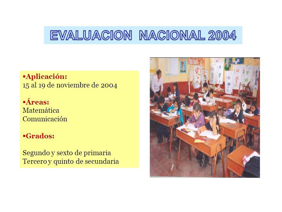 Aplicación: 15 al 19 de noviembre de 2004 Áreas: Matemática Comunicación Grados: Segundo y sexto de primaria Tercero y quinto de secundaria
