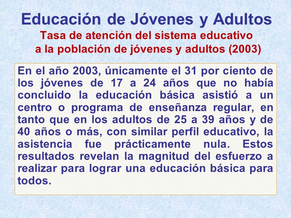 En el año 2003, únicamente el 31 por ciento de los jóvenes de 17 a 24 años que no había concluido la educación básica asistió a un centro o programa d