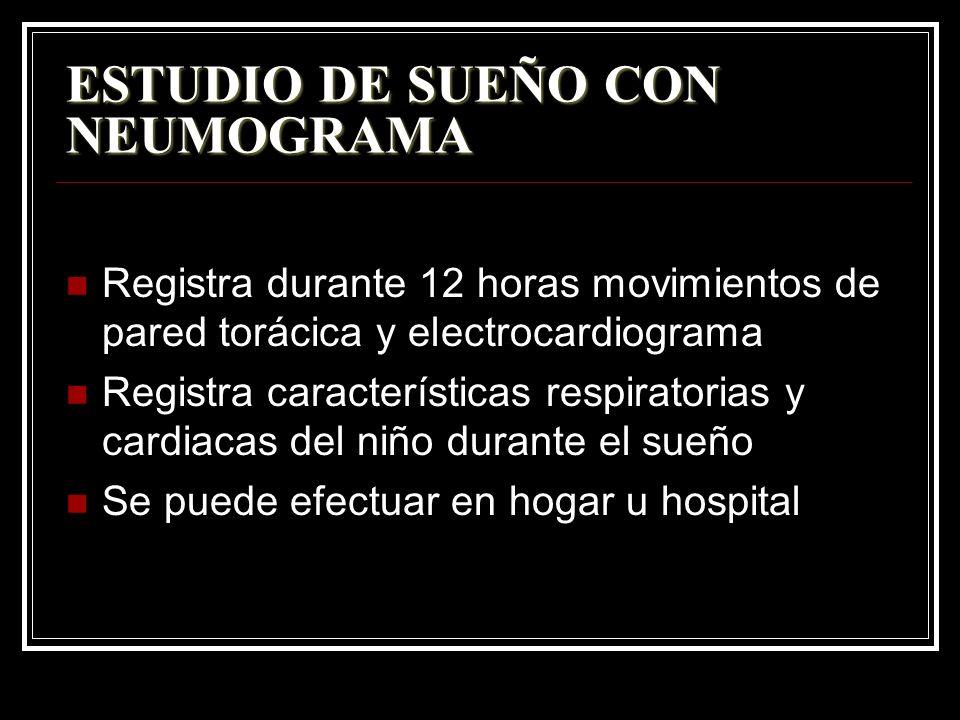 ESTUDIO DE SUEÑO CON NEUMOGRAMA Registra durante 12 horas movimientos de pared torácica y electrocardiograma Registra características respiratorias y