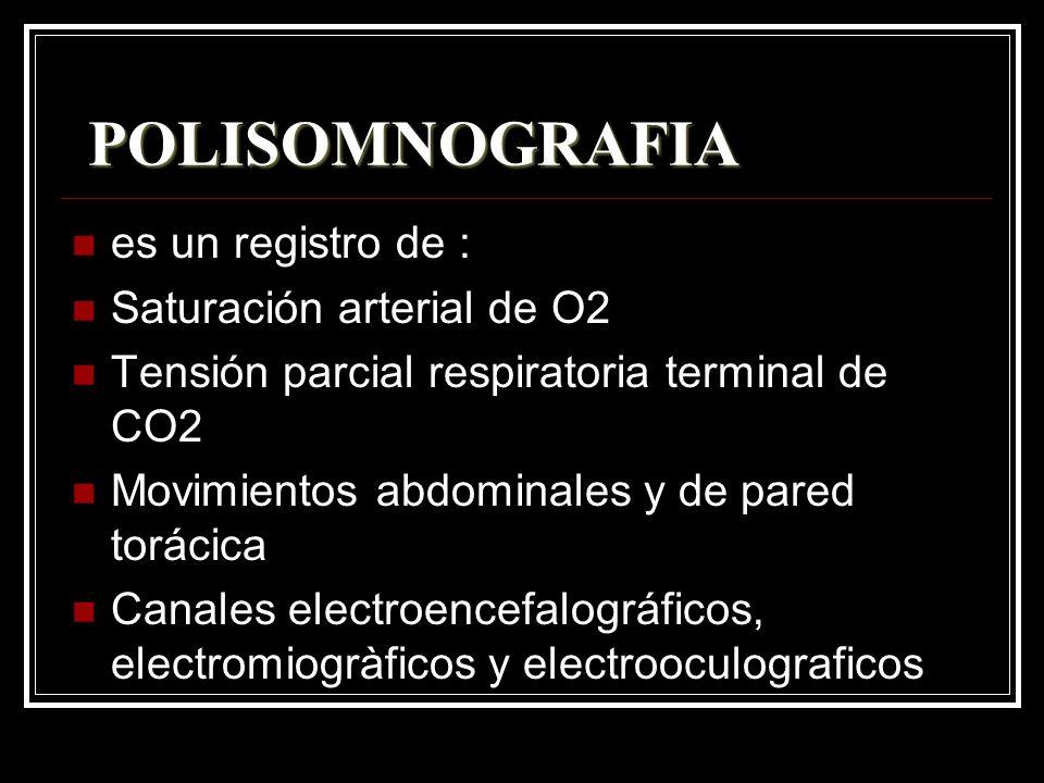 POLISOMNOGRAFIA POLISOMNOGRAFIA es un registro de : Saturación arterial de O2 Tensión parcial respiratoria terminal de CO2 Movimientos abdominales y d