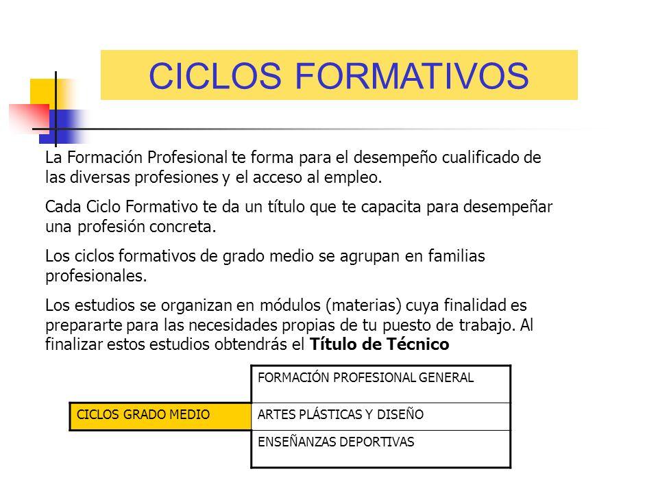 CICLOS FORMATIVOS La Formación Profesional te forma para el desempeño cualificado de las diversas profesiones y el acceso al empleo. Cada Ciclo Format