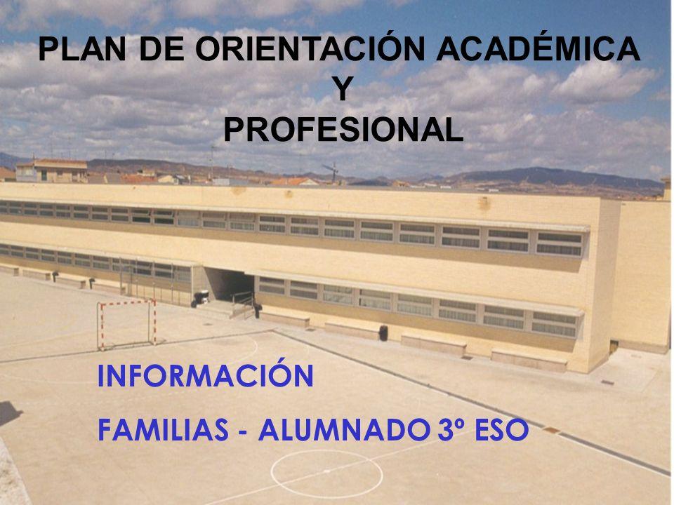 PLAN DE ORIENTACIÓN ACADÉMICA Y PROFESIONAL INFORMACIÓN FAMILIAS - ALUMNADO 3º ESO