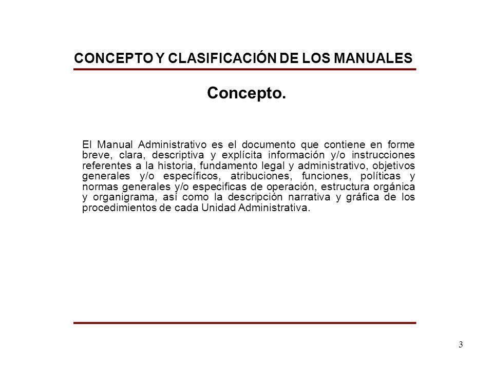 CONCEPTO Y CLASIFICACIÓN DE LOS MANUALES 3 El Manual Administrativo es el documento que contiene en forme breve, clara, descriptiva y explícita inform