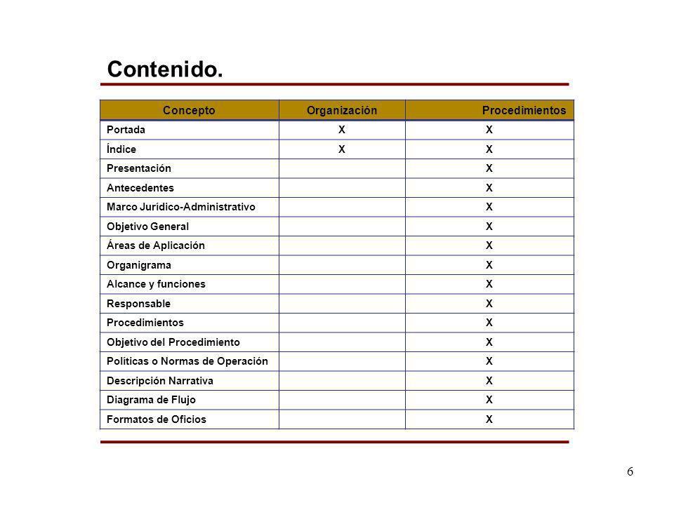 ConceptoOrganización Procedimientos PortadaXX ÍndiceXX PresentaciónX AntecedentesX Marco Jurídico-AdministrativoX Objetivo GeneralX Áreas de Aplicació