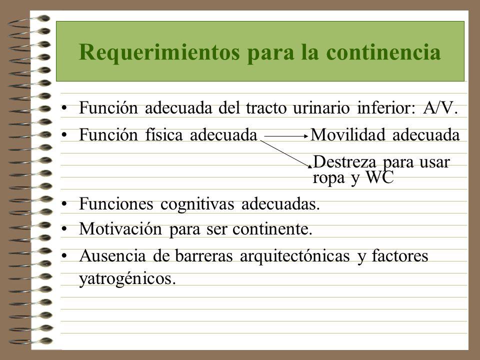 Requerimientos para la continencia Función adecuada del tracto urinario inferior: A/V. Función física adecuada Movilidad adecuada Destreza para usar r