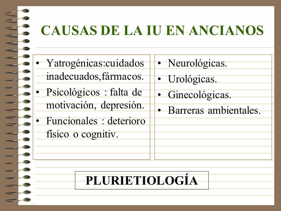 CAUSAS DE LA IU EN ANCIANOS Yatrogénicas:cuidados inadecuados,fármacos. Psicológicos : falta de motivación, depresión. Funcionales : deterioro físico
