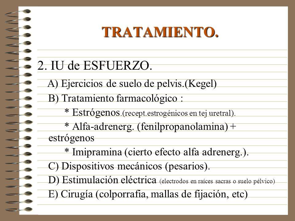 2. IU de ESFUERZO. A) Ejercicios de suelo de pelvis.(Kegel) B) Tratamiento farmacológico : * Estrógenos.(recept.estrogénicos en tej uretral). * Alfa-a