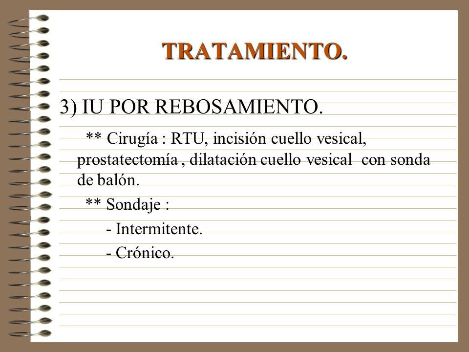 3) IU POR REBOSAMIENTO. ** Cirugía : RTU, incisión cuello vesical, prostatectomía, dilatación cuello vesical con sonda de balón. ** Sondaje : - Interm
