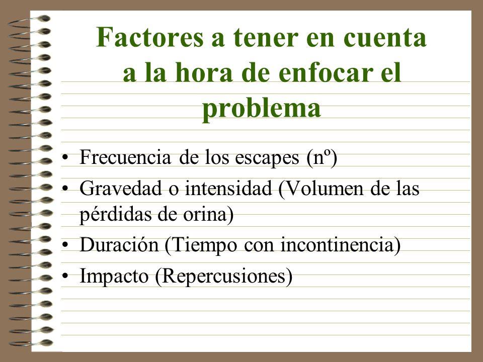 Factores a tener en cuenta a la hora de enfocar el problema Frecuencia de los escapes (nº) Gravedad o intensidad (Volumen de las pérdidas de orina) Du