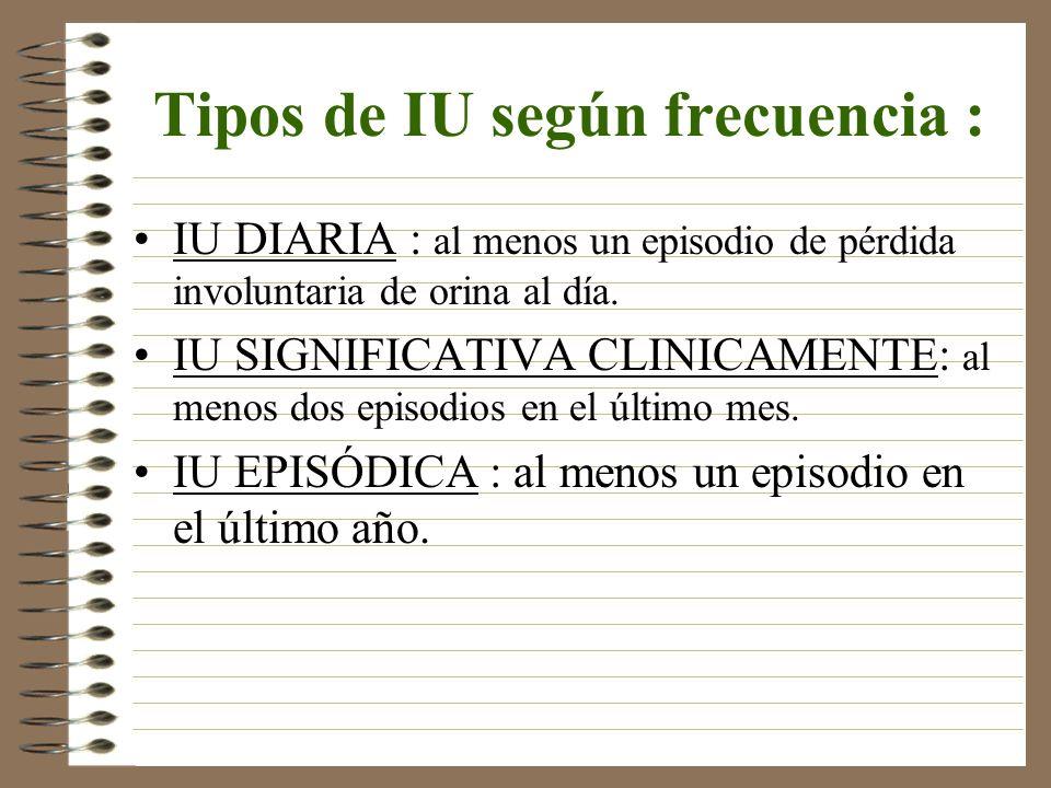 Tipos de IU según frecuencia : IU DIARIA : al menos un episodio de pérdida involuntaria de orina al día. IU SIGNIFICATIVA CLINICAMENTE: al menos dos e