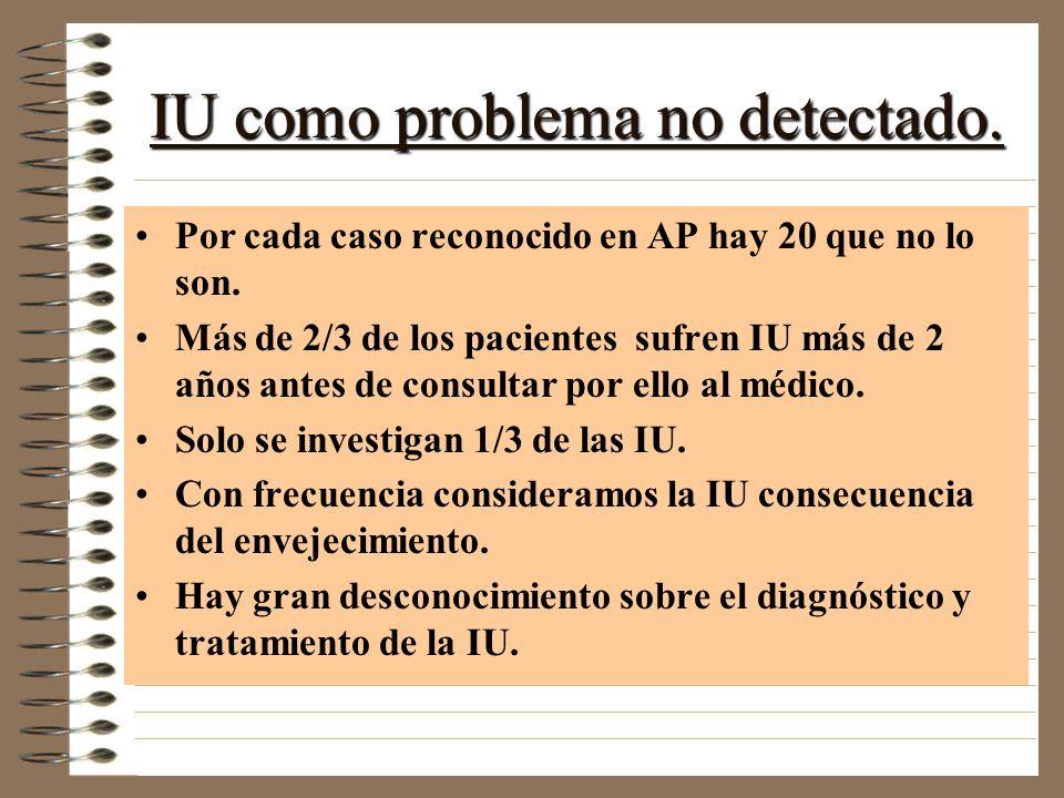 IU como problema no detectado. Por cada caso reconocido en AP hay 20 que no lo son. Más de 2/3 de los pacientes sufren IU más de 2 años antes de consu