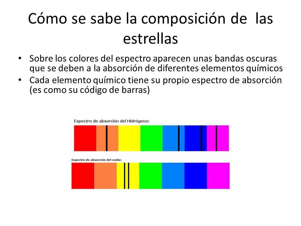 Cómo se sabe la composición de las estrellas Sobre los colores del espectro aparecen unas bandas oscuras que se deben a la absorción de diferentes elementos químicos Cada elemento químico tiene su propio espectro de absorción (es como su código de barras)