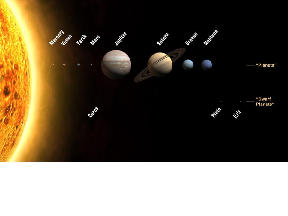 Eris Los planetas a escala… en diámetro, pero no en distancia