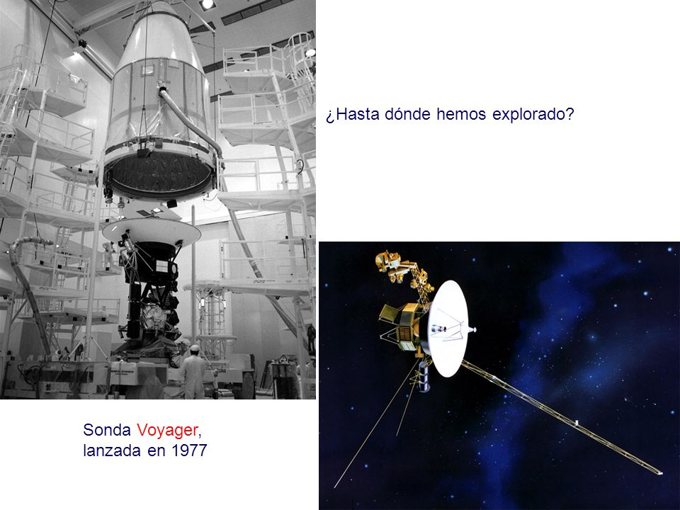 ¿Hasta dónde hemos explorado Sonda Voyager, lanzada en 1977