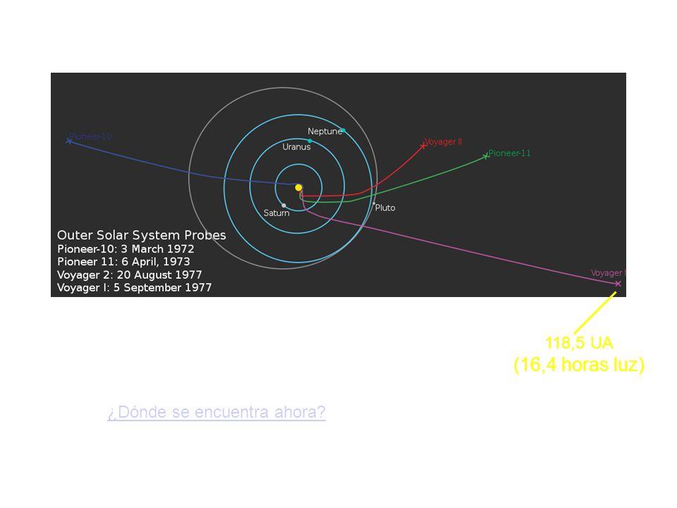 ¿Dónde se encuentra ahora 118,5 UA (16,4 horas luz)