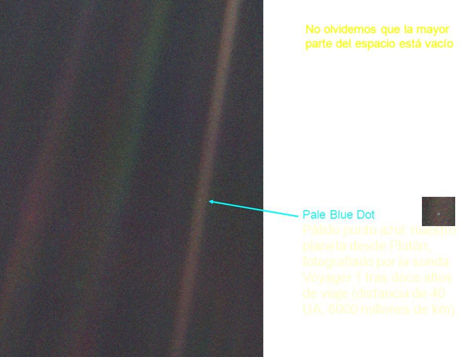 Pale Blue Dot Pálido punto azul: nuestro planeta desde Plutón, fotografiado por la sonda Voyager 1 tras doce años de viaje (distancia de 40 UA, 6000 millones de km).