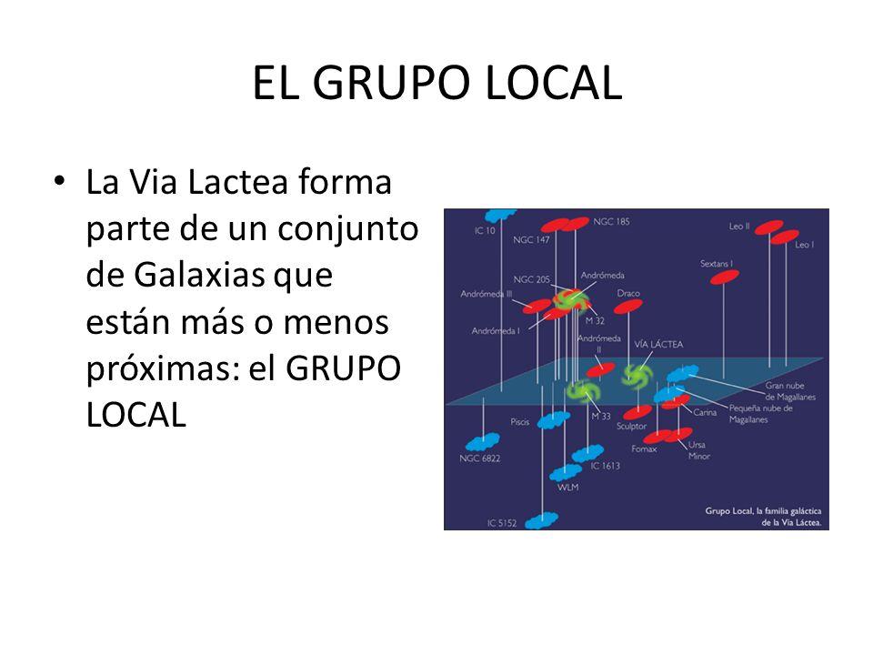 EL GRUPO LOCAL La Via Lactea forma parte de un conjunto de Galaxias que están más o menos próximas: el GRUPO LOCAL