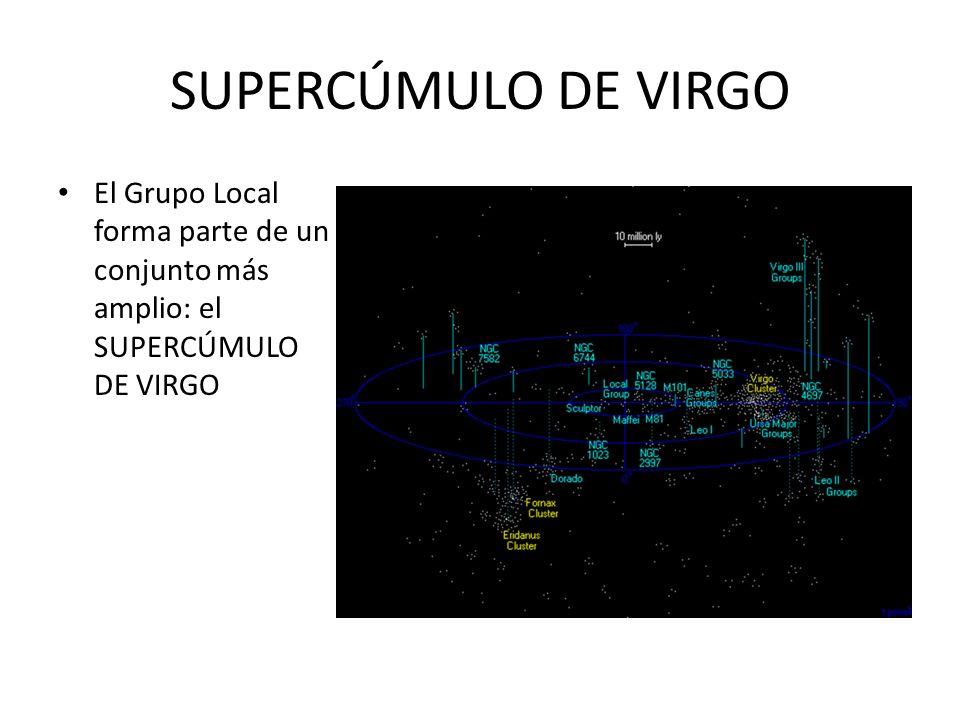 SUPERCÚMULO DE VIRGO El Grupo Local forma parte de un conjunto más amplio: el SUPERCÚMULO DE VIRGO