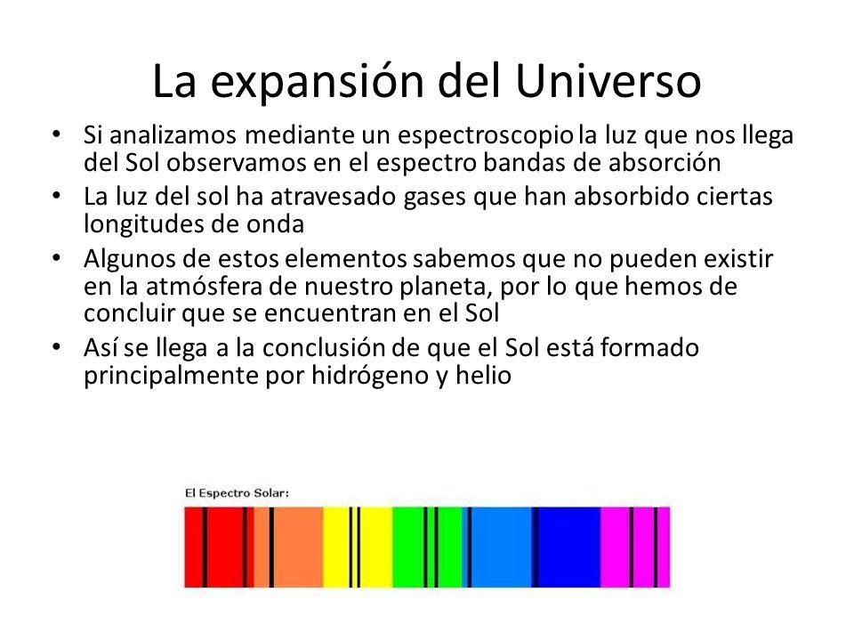 La expansión del Universo Si analizamos mediante un espectroscopio la luz que nos llega del Sol observamos en el espectro bandas de absorción La luz del sol ha atravesado gases que han absorbido ciertas longitudes de onda Algunos de estos elementos sabemos que no pueden existir en la atmósfera de nuestro planeta, por lo que hemos de concluir que se encuentran en el Sol Así se llega a la conclusión de que el Sol está formado principalmente por hidrógeno y helio
