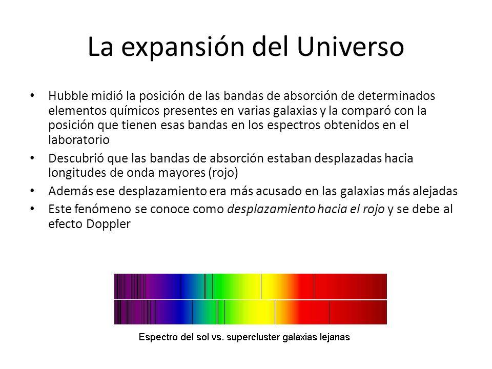 La expansión del Universo Hubble midió la posición de las bandas de absorción de determinados elementos químicos presentes en varias galaxias y la comparó con la posición que tienen esas bandas en los espectros obtenidos en el laboratorio Descubrió que las bandas de absorción estaban desplazadas hacia longitudes de onda mayores (rojo) Además ese desplazamiento era más acusado en las galaxias más alejadas Este fenómeno se conoce como desplazamiento hacia el rojo y se debe al efecto Doppler