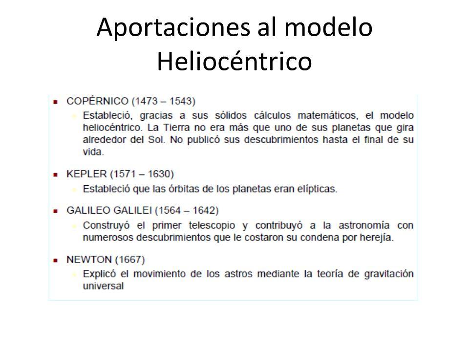 Aportaciones al modelo Heliocéntrico