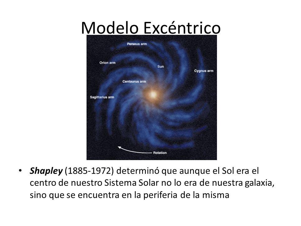 Modelo Excéntrico Shapley (1885-1972) determinó que aunque el Sol era el centro de nuestro Sistema Solar no lo era de nuestra galaxia, sino que se encuentra en la periferia de la misma