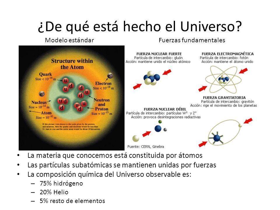 ¿De qué está hecho el Universo.