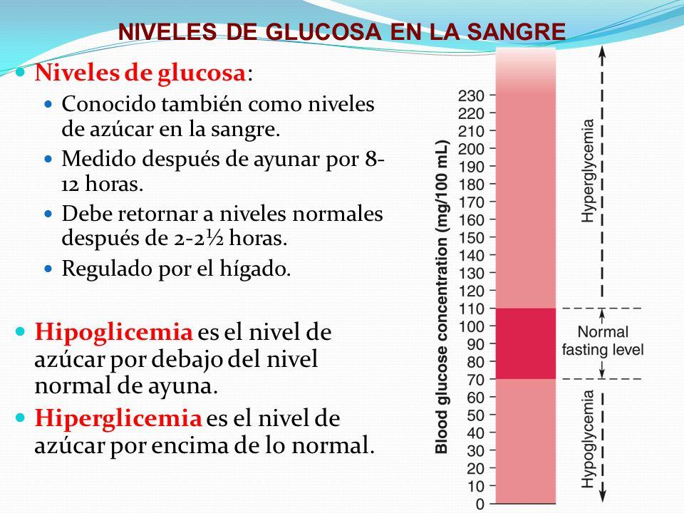 NIVELES DE GLUCOSA EN LA SANGRE Niveles de glucosa: Conocido también como niveles de azúcar en la sangre. Medido después de ayunar por 8- 12 horas. De