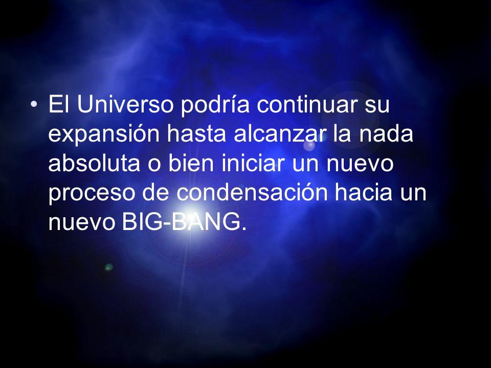 El Universo podría continuar su expansión hasta alcanzar la nada absoluta o bien iniciar un nuevo proceso de condensación hacia un nuevo BIG-BANG.