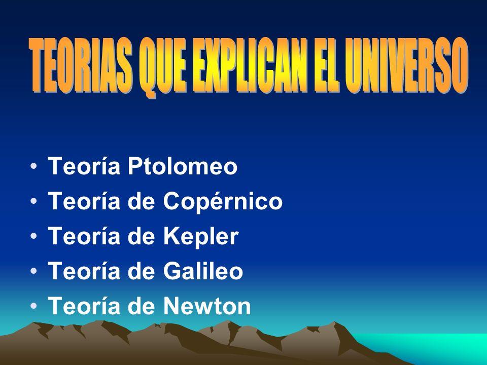 Teoría Ptolomeo Teoría de Copérnico Teoría de Kepler Teoría de Galileo Teoría de Newton