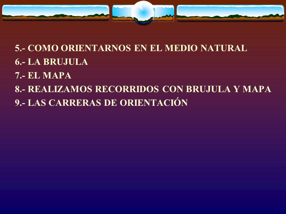 5.- COMO ORIENTARNOS EN EL MEDIO NATURAL 6.- LA BRUJULA 7.- EL MAPA 8.- REALIZAMOS RECORRIDOS CON BRUJULA Y MAPA 9.- LAS CARRERAS DE ORIENTACIÓN