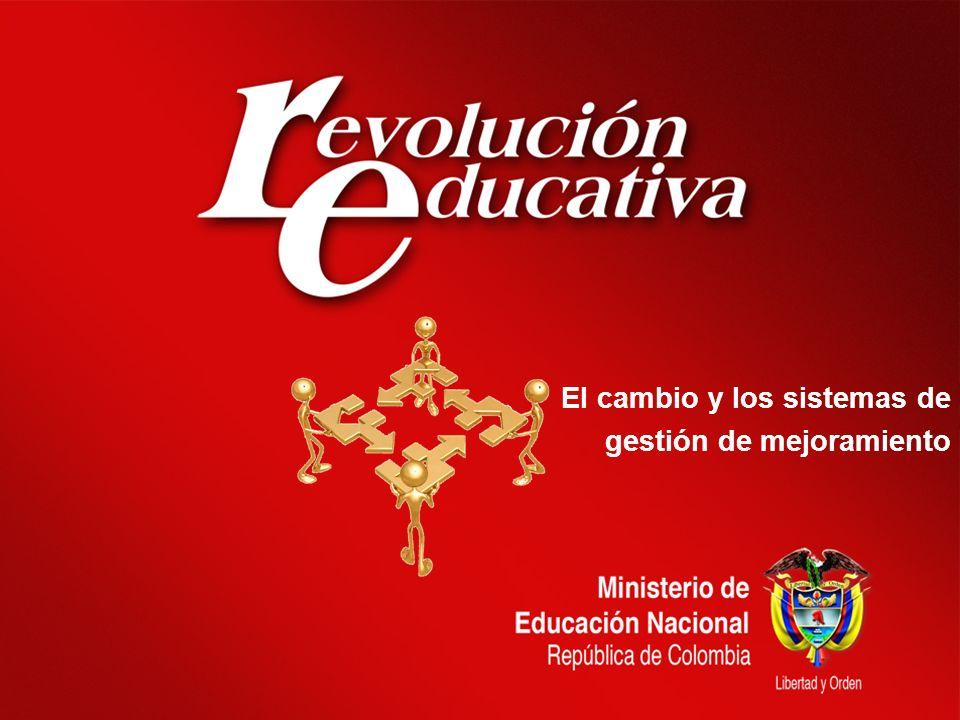 SISTEMAS DE GESTIÓN DEL MEJORAMIENTO Lideres Siglo XXI GESTIÓN POR PROCESOS MEJORAMIENTO CONTINUO PHVAPHVA